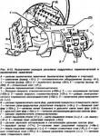 распиновка выводов подрулевых переключателей и замка зажигания Фольксваген Пассат В3